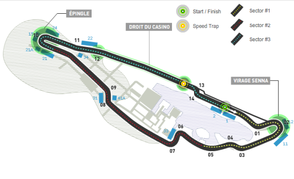 GP Canada, Montreal track Info
