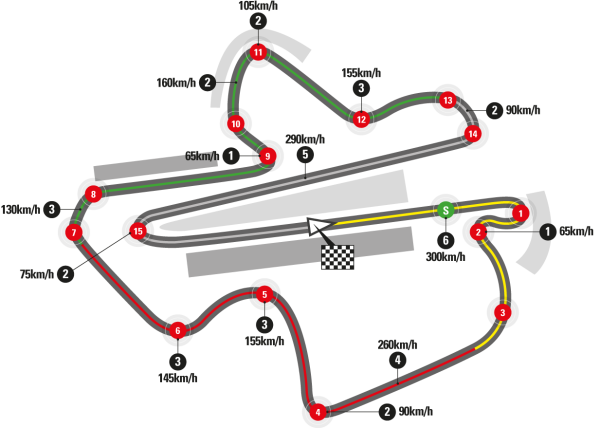 track info sepang internation circuit