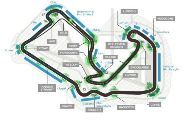 F1, Silverstone: Track-Info, Numeri e Record