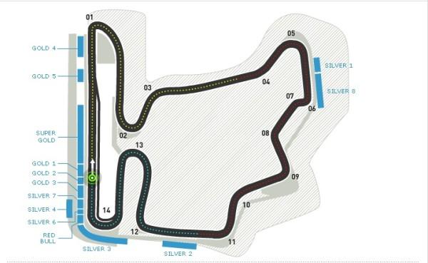 F1, Hungaroring: Track-Info, Numeri e Record