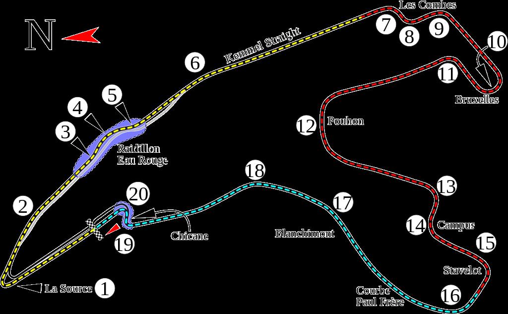 Spa-Francorchamps track info