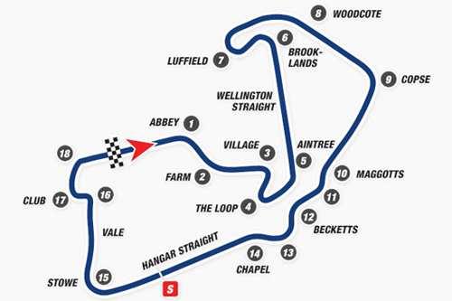 Silverstone GP MotoGP Track