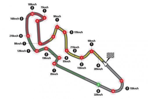Aragon track info