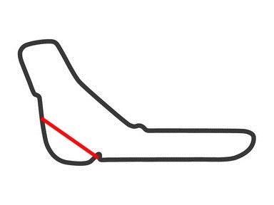 monza-italy-track-profile-formula-1_3268363