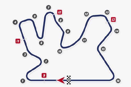motogp losail qatar track info