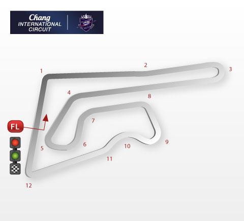 track_circuit__BURIR