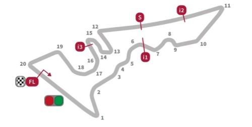 austin motogp track info