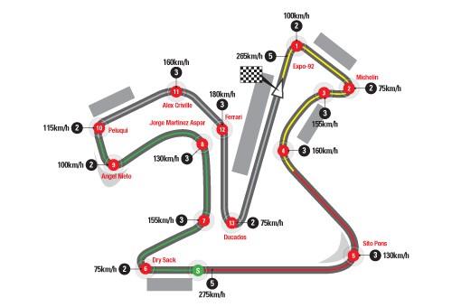 jerez motogp track info