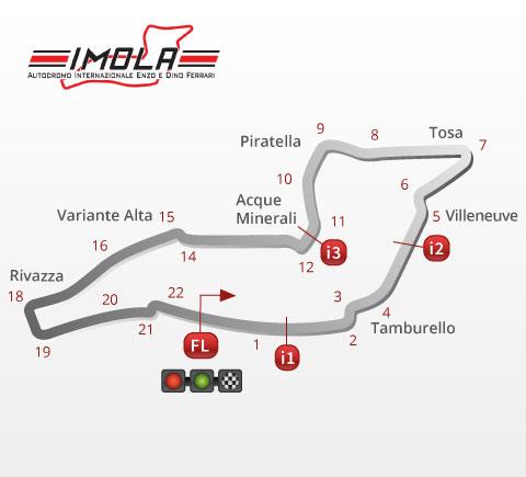 track_circuit__IMOLA