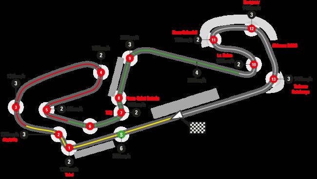 barcellona motogp track info